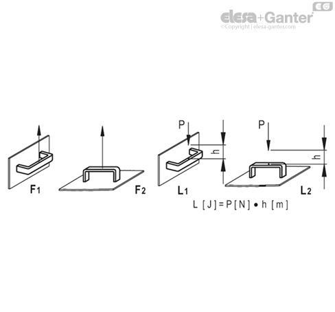 Мостовидные ручки M.443-ESD
