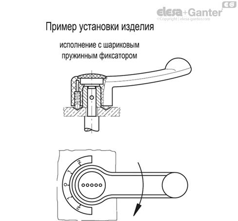 Рычаги управления ELC-SST-FC3