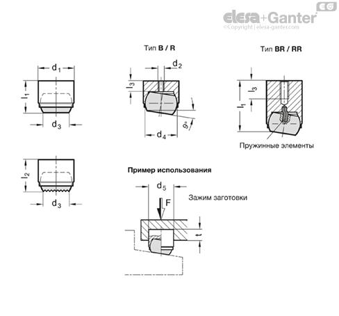 Прижимные упоры GN 709.2-R чертеж