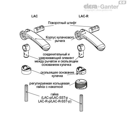 Шарнирные зажимные ручки LAC-SST-p-R