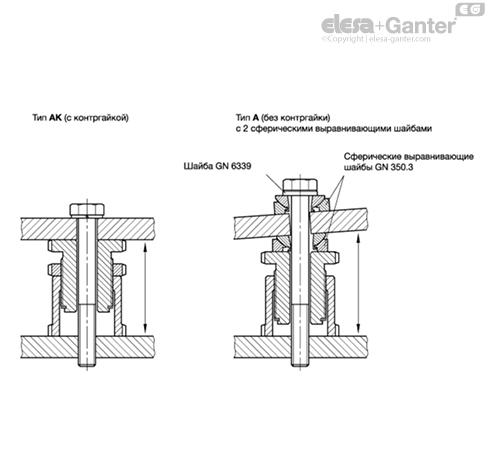 Комплекты для выравнивания GN 350 чертеж