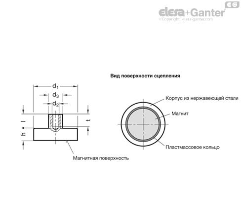 Магниты удерживающие GN 50.25 elesa+ganter