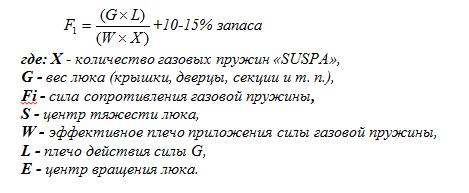 Формула расчета для выбора газовой пружины