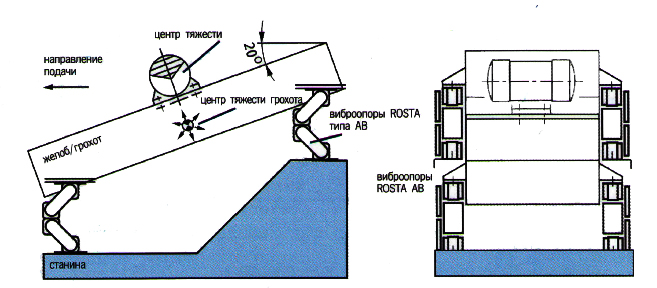 Схема расположения виброопор